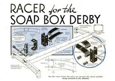 Digest of articles on building a Soap Box Derby car.  One of the articles is written by the esteemed Charles Kettering, a V.P. at General Motors in the day!  Fascinating, even if you will never build a car.