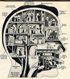 Fritz Kahn フリッツ・カーン空想性の中から見られる人体のメカニズム | デザインブログ バードヤード
