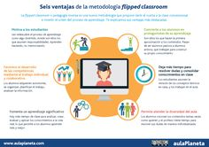 Qué ventajas tiene la utilización de la metodología Flipped Classroom en el aula. Breve descripción de las ventajas. Izas
