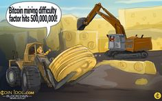 Bitcoin Mining Difficulty Factor Overcomes 500000000000