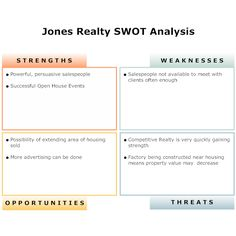 Retro Swot Analysis Powerpoint Template  Swot Analysis Template