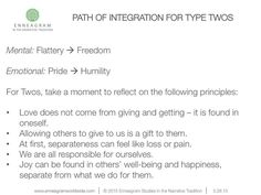 Path of integration for type twos