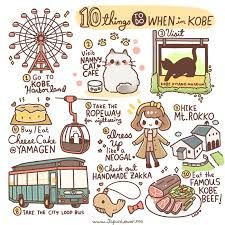 10 things to do in Kobe