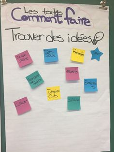 7.2 Des tableaux d'ancrage | Les ateliers d'écriture au primaire à la CSDM Tatto For Men, French Immersion, Learn French, Book Of Life, Anchor Charts, Elementary Schools, The Unit, Teaching, Writing