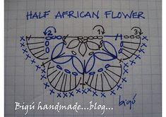 Half african flower tutorial, in English and Spanish.