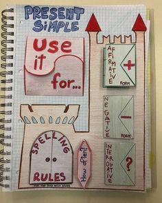 Teach English To Kids, English Worksheets For Kids, English Activities, English Fun, English Study, English Lessons, Learn English, English Grammar Rules, Teaching English Grammar