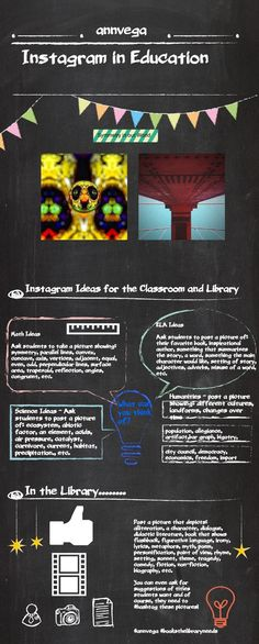 Integrating Instagram into the classroom