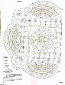Home Decor Crochet Patterns Part 141 - Beautiful Crochet Patterns and Knitting Patterns Crochet Doily Diagram, Crochet Mandala Pattern, Granny Square Crochet Pattern, Crochet Stitches Patterns, Crochet Round, Crochet Chart, Crochet Squares, Crochet Home, Thread Crochet