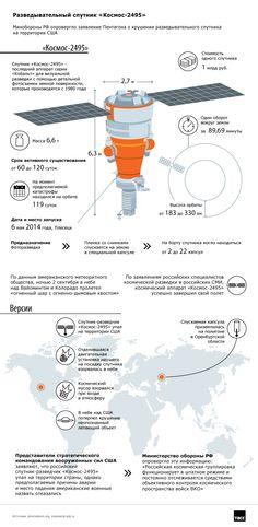 ТАСС Инфографика: Раведывательный cпутник «Космос-2495»