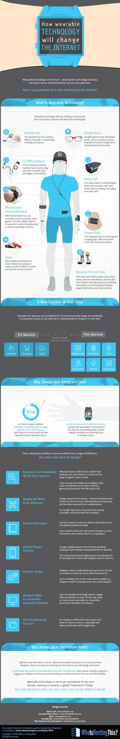 How Wearable Technology Will Change the Internet #infographic #WearableTechnolgy #Internet #Technology