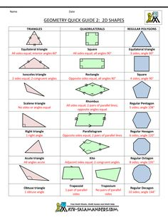 geometry-cheat-sheet