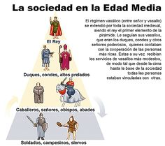 El derecho en la Edad Media También estamos en TWITTER: https://twitter.com/CanalLopezSAS , en FACEBOOK: https://www.facebook.com/pages/Canal-López-SAS/1506791762881239 y en EL BLOG: http://canallopezsas.blogspot.com.co/