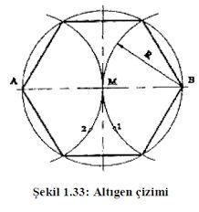 çemberi 3 eşit parçaya bölmek ile ilgili görsel sonucu