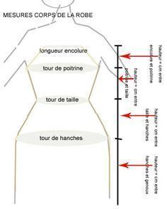 Sewing Techniques 339177415656887824 - Couture : le patron universel Source by dborahaime Coin Couture, Couture Sewing, Couture Main, Sewing Tutorials, Sewing Hacks, Sewing Projects, Sewing Tips, Techniques Couture, Sewing Techniques