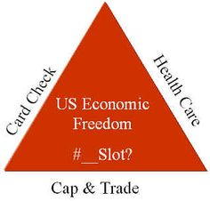 The US Economic Triple Constraint, consists largely of Card Check, Health Care and Cap & Trade and why the US Economic Freedom is in a free fall Cap And Trade, Economics, Health Care, Freedom, Politics, Fall, Check, Cards, Liberty