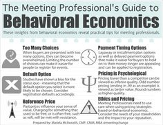 Meeting Professional & # s Guide to Behavioral Economics Infographic Teaching Economics, Economics Lessons, Behavioral Economics, Behavioral Science, Micro Economics, Business Intelligence, Leadership, Cognitive Bias, Third Grade Science
