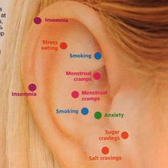Acupressure+points+on+your+ear.jpg 640 ×640 pixel