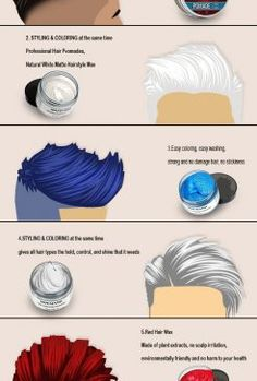 6 Popular Men's Hairstyles and Haircuts and the products associated with them