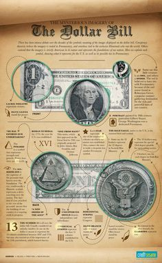 The Mysterious Imagery of the Dollar Bill | Visual.ly