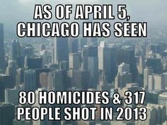 violence in Chicago