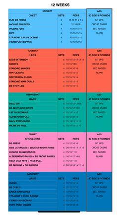 62 ideas weight training schedule men 12 weeks for 2019 12 Week Workout Plan, Gym Workout Plan For Women, Full Body Workout Routine, Weekly Workout Plans, Gym Workout Tips, Workout Schedule For Men, Mens Fitness Workouts, Beginner Workout For Men, Best Workout Split