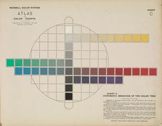 Heaveninawildflower - smithsonianlibraries: The Munsell color system...