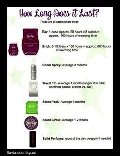How long does scentsy last? Best chart ever! I love Scentsy!!! It makes perfect sense :) https://charneff.scentsy.us/Scentsy/Buy