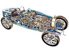 1924-1930 Bugatti Type 35 - Illustration attributed to James A Allington