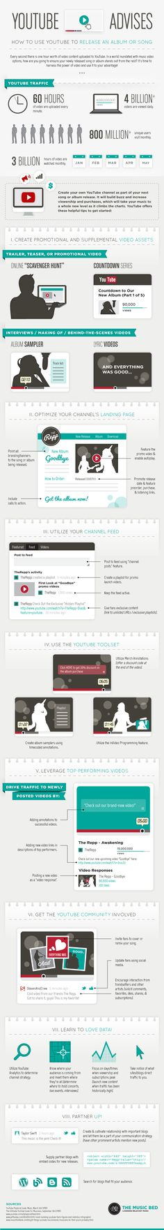 "#infographie : ""YouTube and Music"" Comment utiliser #youtube pour sortir un album ou des enregistrements [en anglais] (par Digital Cowboys)"