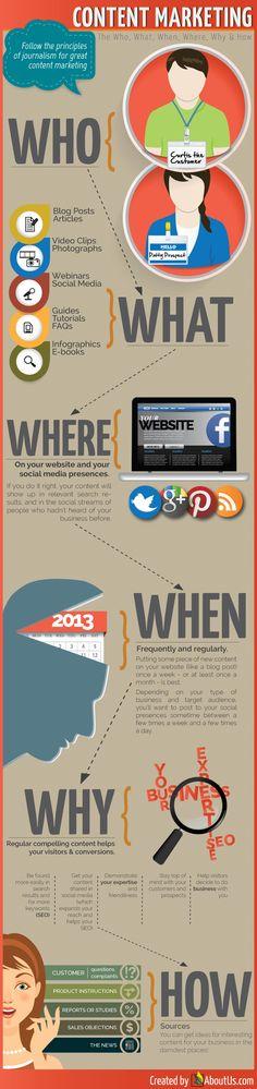 nice Guerilla Marketing & Content Marketing Infographic Check more at http://scottsdigital.com/guerilla-marketing/guerilla-marketing-content-marketing-infographic/