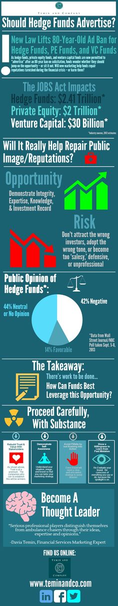 Hedge Funds - Should they advertise?   #infographics made in @Piktochart