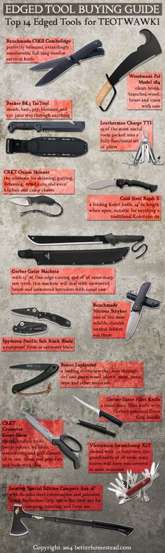 Edged Tool Buying Guide: Top 14 Edged Tools for TEOTWAWKI, click through for full size infographic