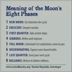 °Meaning of the Moon's phases What the New Moon promises,the Full Moon delivers. Tarot, My Sun And Stars, Moon Magic, New Moon, Book Of Shadows, Magick, Cosmos, Awakening, Witches
