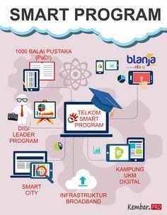 Indonesia Makin Digital Bersama Telkom Indonesia