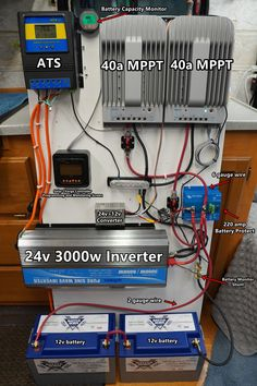 Building a vehicle mounted solar power system? Let me help. Building a vehicle mounted solar power system? Let me help.