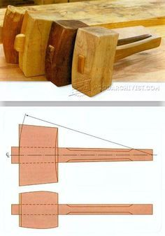 Making Joiners Mallet - Hand Tools Tips and Techniques | WoodArchivist.com