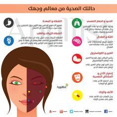 حالتك الصحية من معالم وجهك
