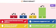 Free Technology for Teachers: Kahoot - Create Quizzes and Surveys Your Students Can Answer on Any Device