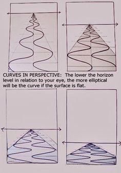 courbes en perspective 1153