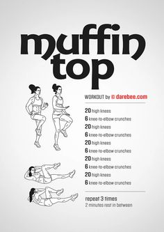Muffin Top Workout Circuit is amazing and simple! It's our BuzzChomp Fitness Vlog. The Muffin Top workout circuit can be done EVERYWHERE! Reto Fitness, Fitness Home, Fitness Diet, Health Fitness, Fitness Weightloss, Muscle Fitness, Fitness Plan, Foods For Weightloss, Health Exercise