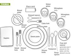 how to set table for formal dining