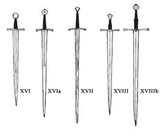 Oakeshott's Typology of the Medieval Sword(III) -- Currently the definitive work on the classification and development of the Medieval sword (from late Viking to late Medieval.)