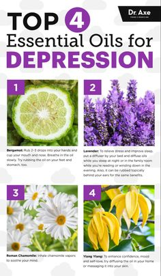 Top 4 Essential Oils for Wirtschaftskrise Wirtschaftskrise is very common but there are essential oils to help naturally heal. The post Top 4 Essential Oils for Wirtschaftskrise appeared first on Berable. Top 4 Essential Oils for Wirtschaftskrise Healing Oils, Aromatherapy Oils, Natural Healing, Natural Oils, Natural Beauty, Essential Oils Guide, Essential Oil Uses, Young Living Oils, Young Living Essential Oils