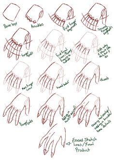 A hand tutorial