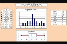 Estadística quantitativa discreta