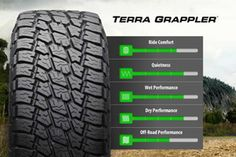 The perfect, balanced tire for on- and off-roading.  With off-road truck and SUV enthusiasts, it's often difficult to find a tire that has the ability to traverse all kinds of terrain and asphalt without any major tradeoffs. The Nitto Terra Grappler tires are one of the few tires that strikes a perfect balance between the two and has superb traction and performance on- and off-road without sacrificing ride quality, comfort, or grip on pavement.