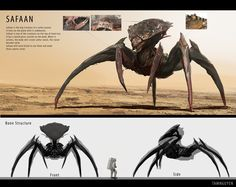 Safaan is the big Creature of a sulfur planet. It lives on the plain with it community. Safaan is one of the creatures on the top of food tree. It has a weird pores system on the body, When it actives, the body will create sulfur sweat, the sweat become solid. Safaan will need Zozok to eat them and make those spores clean.