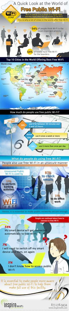 Infographic - A Quick Look at the World of Free Public WiFi | Blog | Inspire WiFi