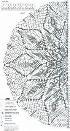 100 Free Crochet Shawl Patterns - Free C - Diy Crafts - maallure Crochet Doily Diagram, Crochet Doily Patterns, Crochet Chart, Thread Crochet, Crochet Scarves, Crochet Motif, Crochet Stitches, Crochet Lace, Shawl Patterns