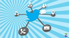 Four Reasons Why Twitter Should Be Used By All Small Businesses :: http://www.simplyzesty.com/